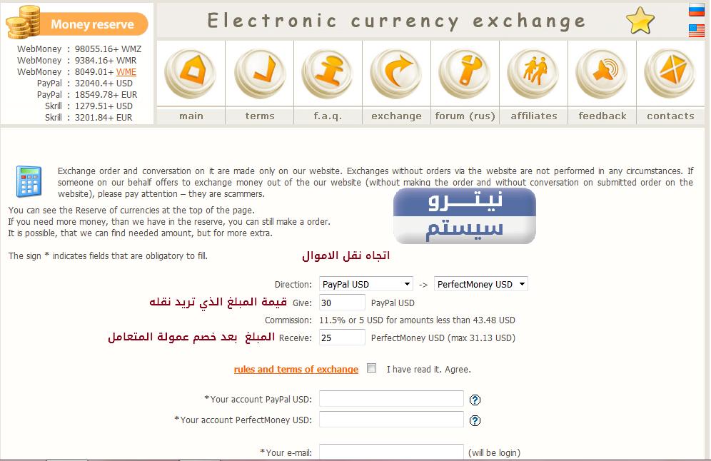 المتعامل المعتمد Perfect Money ExchangeX